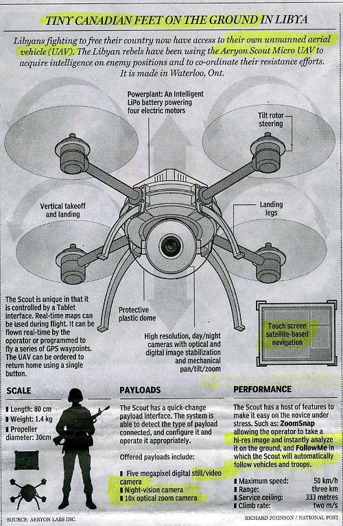 Spy Camera Fly Canada Spy-camera Drone